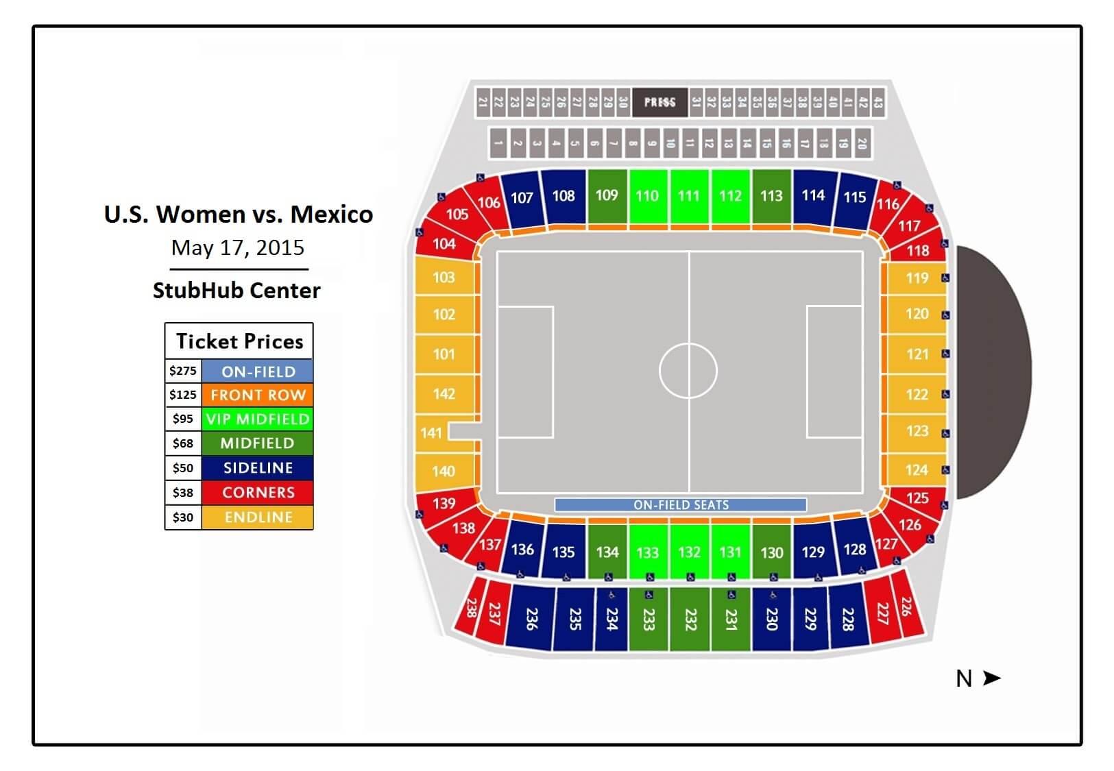 us women s national team vs mexico stubhub center
